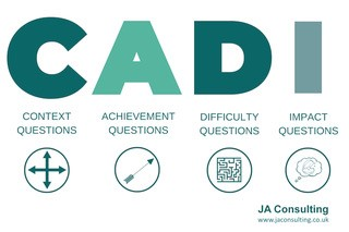 CADI question framework from jaconsulting.co.uk
